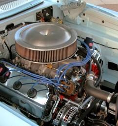 1963 dodge polara 2 door hardtop modified 4 barrel 426 hemi engine fvr light blue 2005 [ 1280 x 960 Pixel ]