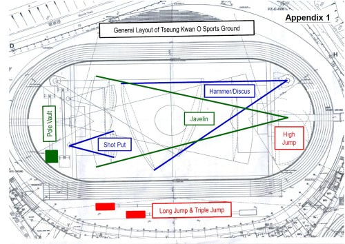 small resolution of competition venue