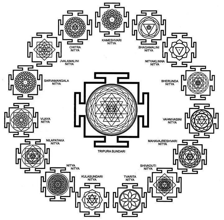 The 16 Mother Odus as Universal Ifa