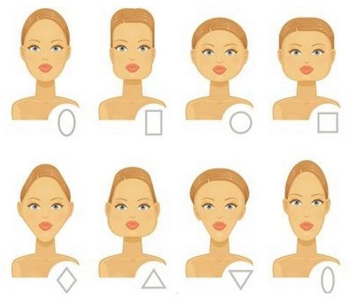 formes visage