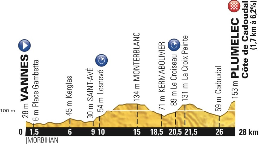 tdf2015_stage8_profile (Case Conflict)