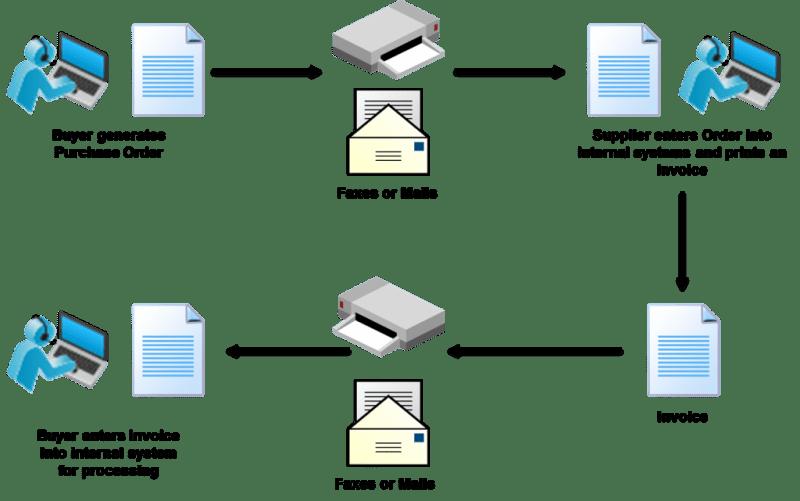 paper exchange