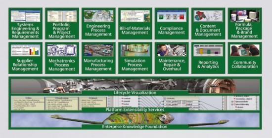 Teamcenter - Siemens PLM Software