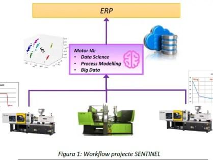 Array Plàstics y Eurecat aplican la inteligencia artificial a la inyección de plástico
