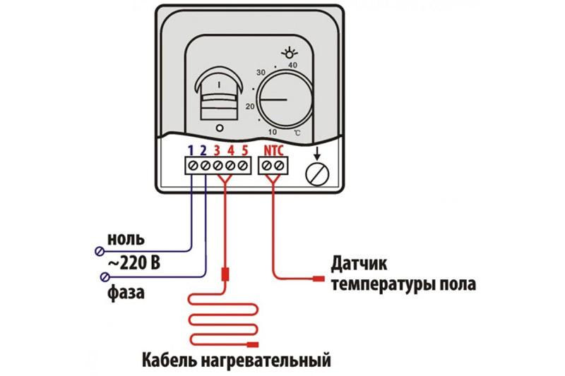 Menginstal sensor untuk elektrobol hangat