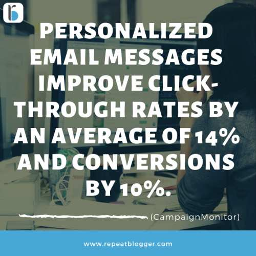 Personalized email marketing messages effects stats images