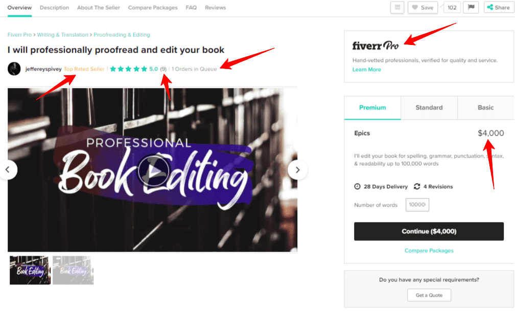 Make Money proofreading and editing jobs online Fiverr example