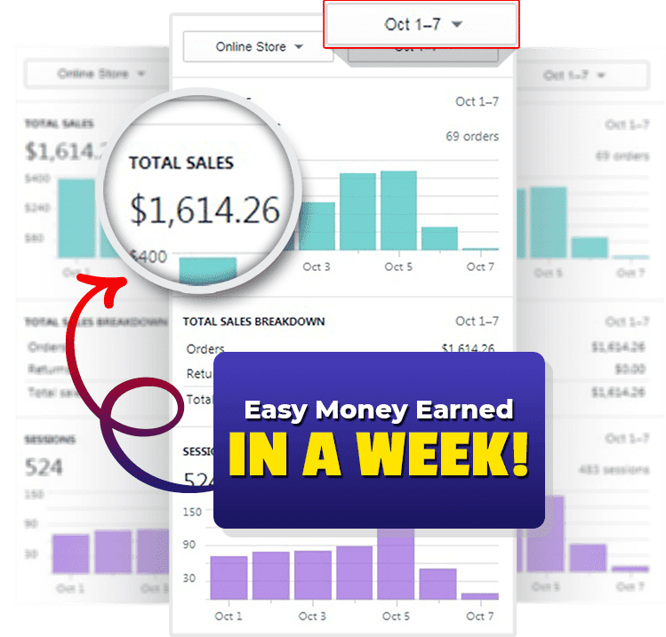omg profitz review results proof 2