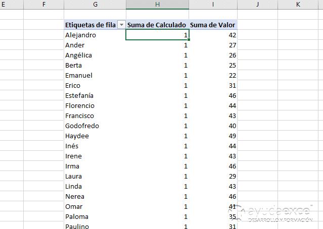 tabla dinamica datos excel