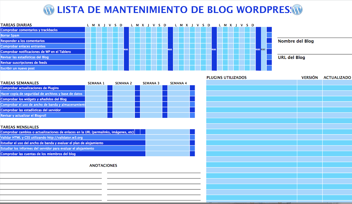 listadoblogwordpress
