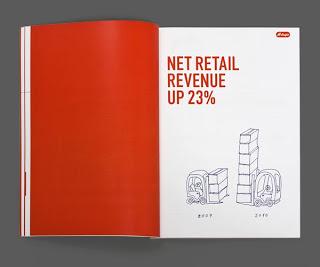 Contoh Desain Laporan Tahunan Perusahaan - Contoh-Desain-Format-Layout-Laporan-tahunan-Perusahaan-cetak-dan-print-KIIC-Jababeka-52