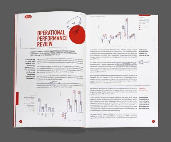 Contoh Desain Laporan Tahunan Perusahaan - Contoh-Desain-Format-Layout-Laporan-tahunan-Perusahaan-cetak-dan-print-KIIC-Jababeka-53