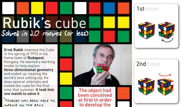 Desain Infografik Keren dan Informatif - Infografik tentang Permainan Rubik