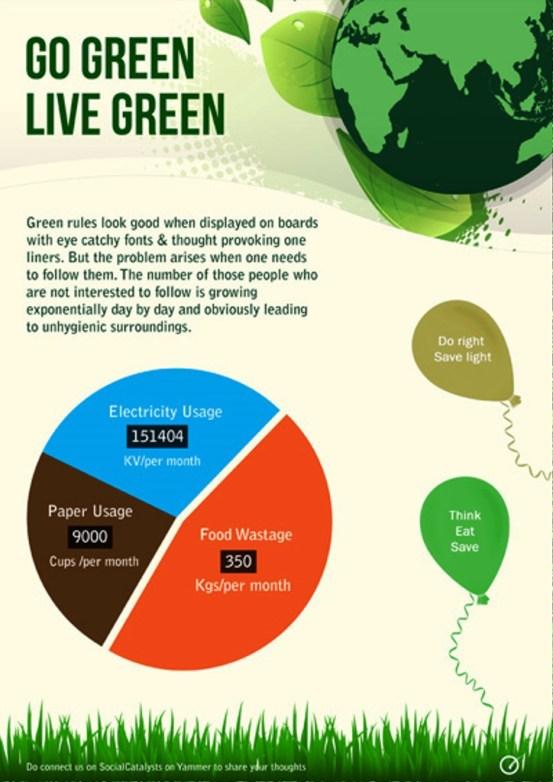 33 Contoh Poster Adiwiyata Go Green Lingkungan Hidup Hijau - Go-Green-Poster