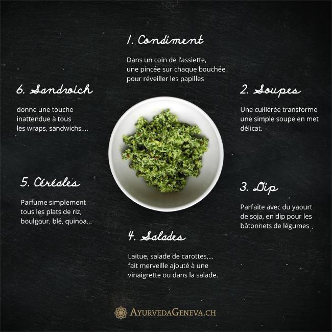 ayurveda-coriandre-chutney