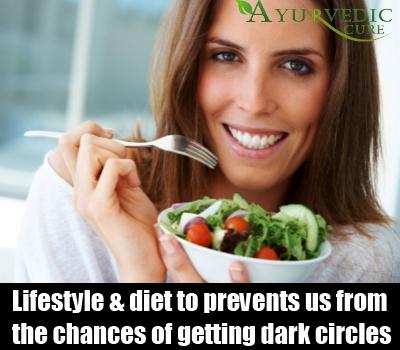 Lifestyle & Diet