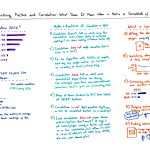 SEO Ranking Factors & Correlation: What Does It Mean When a Metric Is Correlated with Google Rankings? – Whiteboard Friday