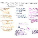 "Should SEOs & Content Marketers Play to the Social Networks' ""Stay-On-Our-Site"" Algorithms? – Whiteboard Friday"