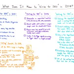 "What Does It Mean to ""Write for SEO"" in 2018? – Whiteboard Friday"