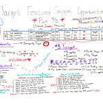 How to Target Featured Snippet Opportunities – Whiteboard Friday