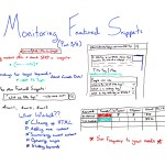Monitoring Featured Snippets – Whiteboard Friday