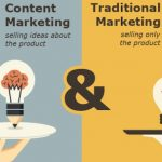Why You Should Avoid Content Marketing