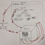 Rewriting the Beginner's Guide to SEO, Chapter 5: Technical Optimization