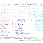 What Links to Target with Google's Disavow Tool – Whiteboard Friday