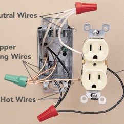 Double Outlet Wiring Diagram Legend Air Suspension A Middle Of Run Receptacle Materials Duplex