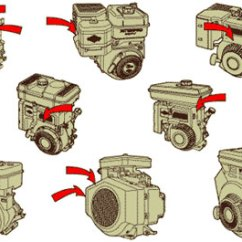 Briggs And Stratton Ybsxs 7242vf Carling Switches Wiring Diagram Engine Model Number Serial Locations Engines