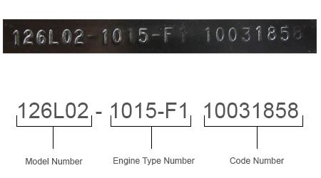 briggs and stratton 6 hp carburetor diagram phone jack engine model number serial locations locator