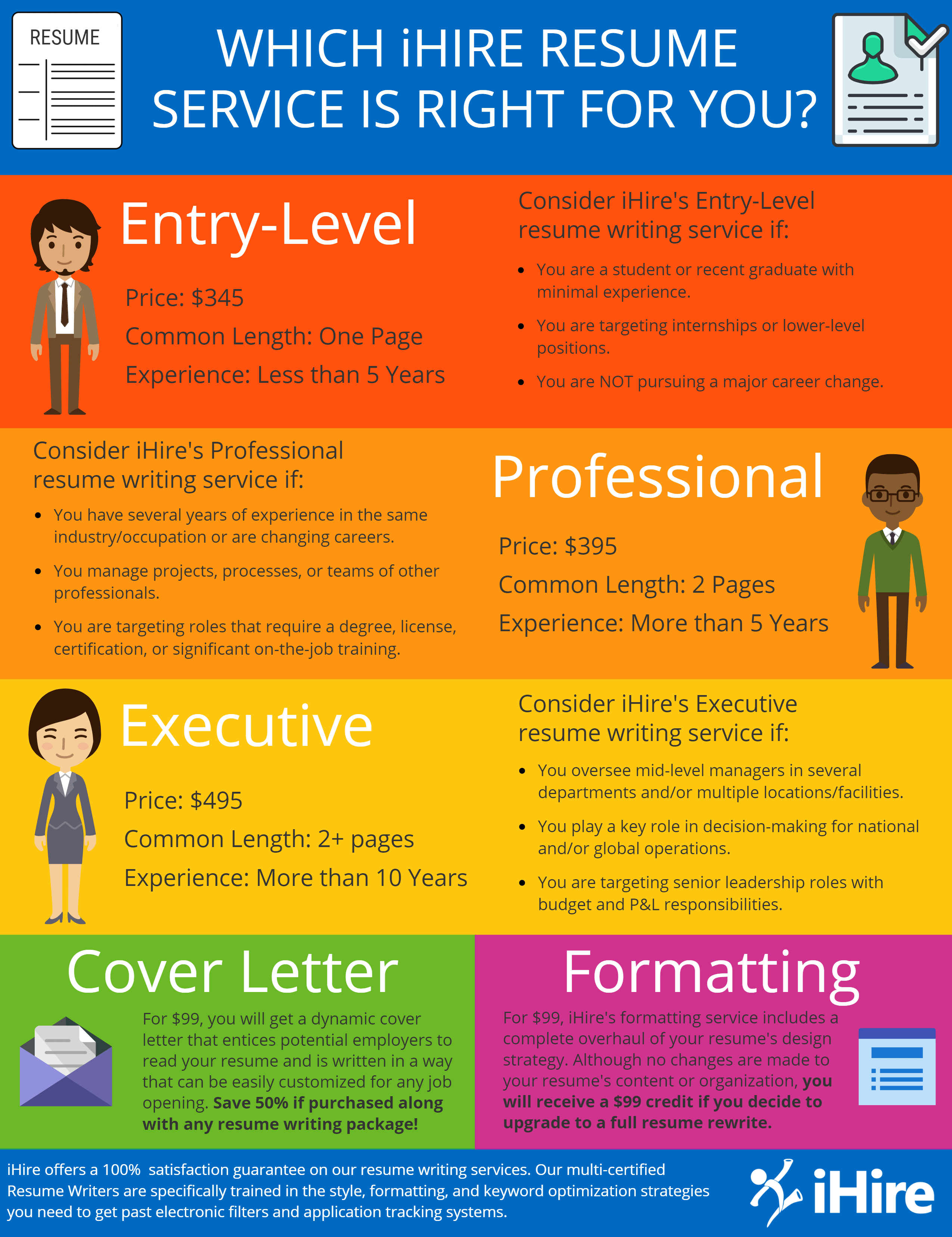 Add This Infographic To Your Site By Copying This Code: