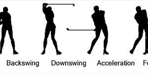 Le swing parfait: dissiper le mythe