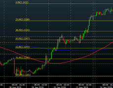EUR/USD holds steady as large expiries come into focus in trading today