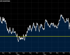 Euro area bond yields extend fall as traders digest Lagarde's ECB appointment