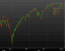 The market is tanking on turnaround Tuesday