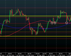 AUD/JPY in search of firmer direction just under 74.00