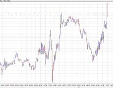 USD/CAD rejects 1.40 on first test