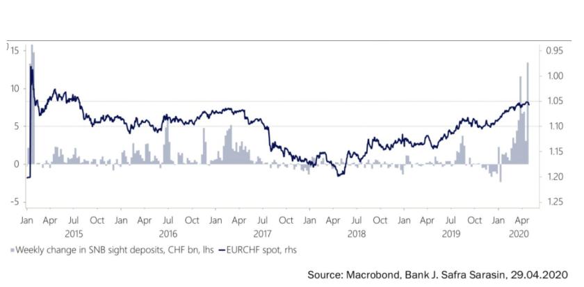 Fed, ECB, RBA, RBNZ