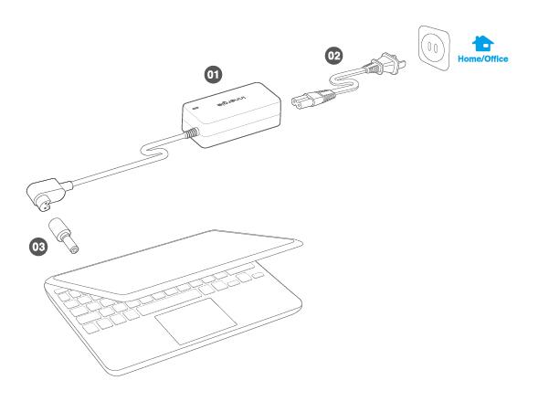 Universal Laptop Adapter- Innergie