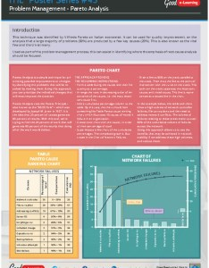 Learning itil poster problem management pareto analysis also good rh goodelearning