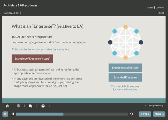 ArchiMate® 3 Practitioner (level 1 & 2) Screenshot 1