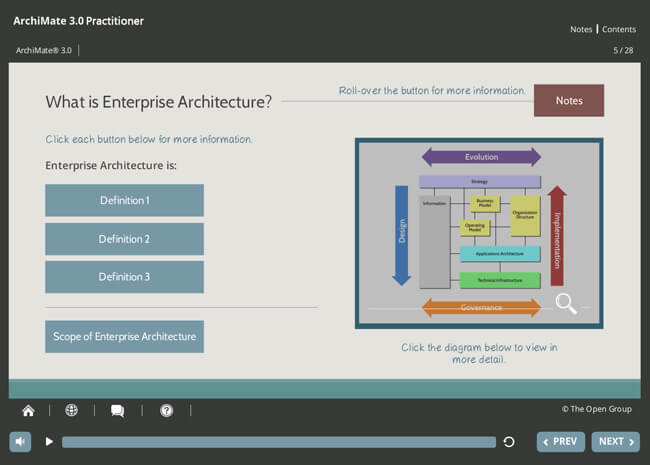 ArchiMate® 3 Practitioner (level 1 & 2) Screenshot 2
