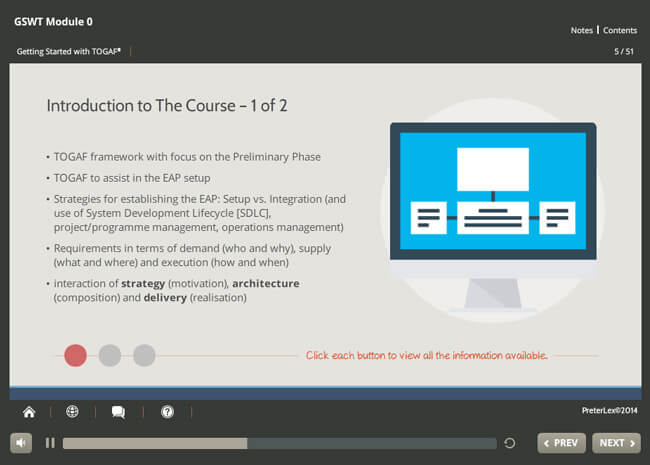 Implementation: TOGAF® 9 Screenshot 2