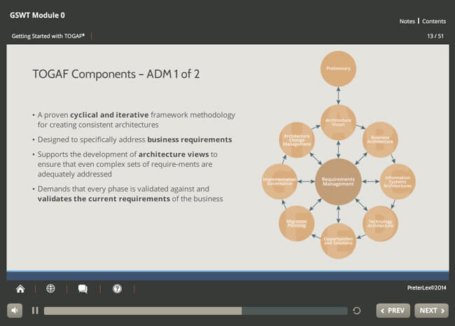 Implementation: TOGAF® 9 Screenshot 4