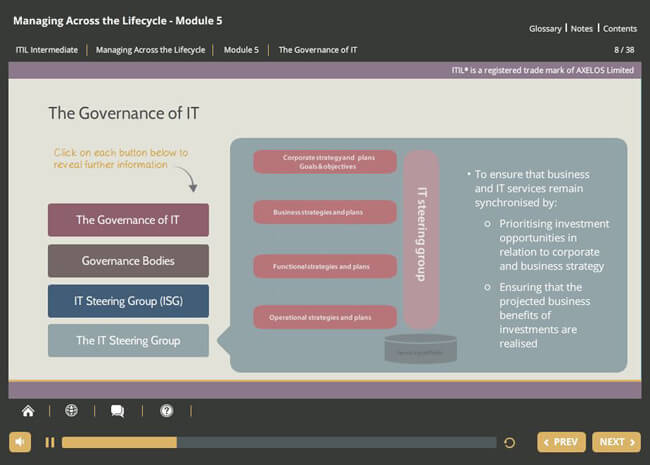 ITIL® Managing Across the Lifecycle (MALC) Screenshot 1