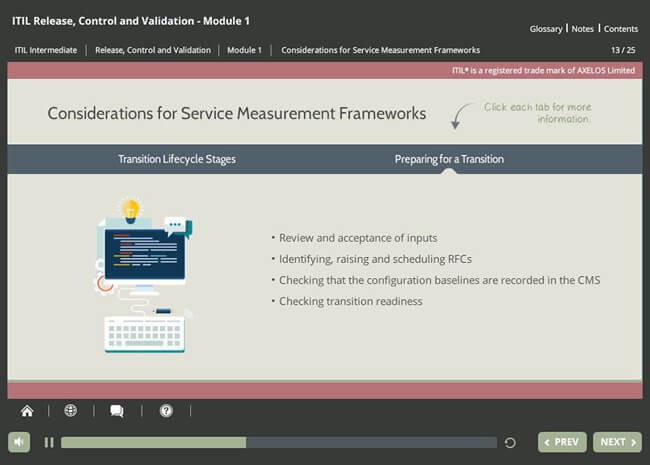 ITIL® Release, Control & Validation (RCV) Screenshot 4
