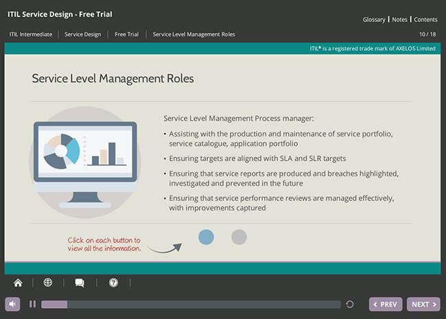 ITIL® Service Design (SD) Screenshot 3