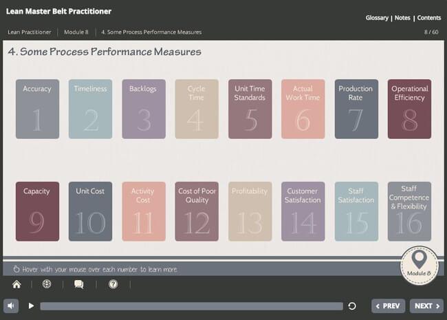 Lean Master Belt Practitioner (level 1 & 2) Screenshot 5