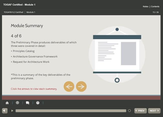 TOGAF® 9.2 Certification (level 1 & 2) Screenshot 2
